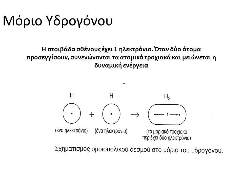 Μόριο Υδρογόνου Η στοιβάδα σθένους έχει 1 ηλεκτρόνιο. Όταν δύο άτομα προσεγγίσουν, συνενώνονται τα ατομικά τροχιακά και μειώνεται η δυναμική ενέργεια