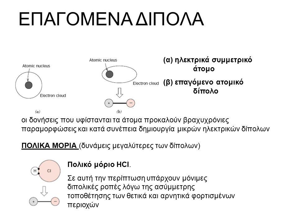 (α) ηλεκτρικά συμμετρικό άτομο (β) επαγόμενο ατομικό δίπολο Πολικό μόριο HCl. Σε αυτή την περίπτωση υπάρχουν μόνιμες διπολικές ροπές λόγω της ασύμμετρ