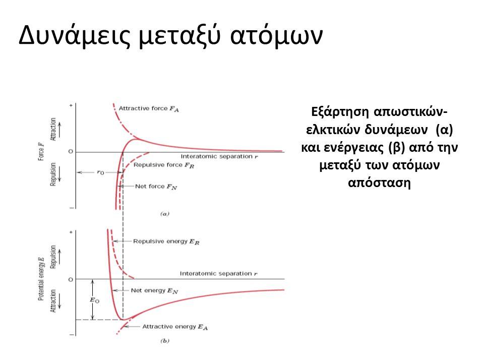Εξάρτηση απωστικών- ελκτικών δυνάμεων (α) και ενέργειας (β) από την μεταξύ των ατόμων απόσταση Δυνάμεις μεταξύ ατόμων