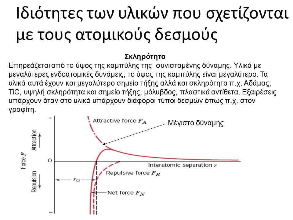 Ιδιότητες των υλικών που σχετίζονται με τους ατομικούς δεσμούς Σκληρότητα Επηρεάζεται από το ύψος της καμπύλης της συνισταμένης δύναμης. Υλικά με μεγα