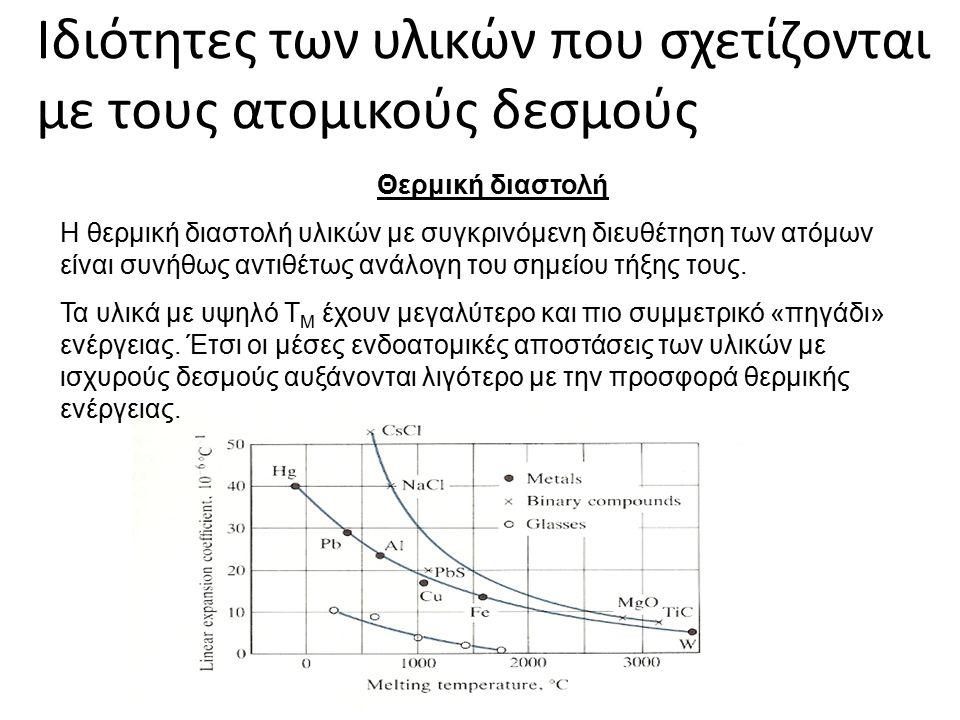 Ιδιότητες των υλικών που σχετίζονται με τους ατομικούς δεσμούς Θερμική διαστολή Η θερμική διαστολή υλικών με συγκρινόμενη διευθέτηση των ατόμων είναι συνήθως αντιθέτως ανάλογη του σημείου τήξης τους.