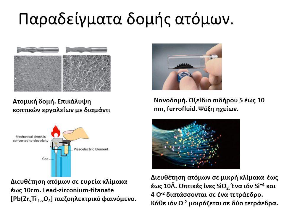 Ατομική δομή. Επικάλυψη κοπτικών εργαλείων με διαμάντι Διευθέτηση ατόμων σε ευρεία κλίμακα έως 10cm. Lead-zirconium-titanate [Pb(Zr x Ti 1-x O 3 ] πιε