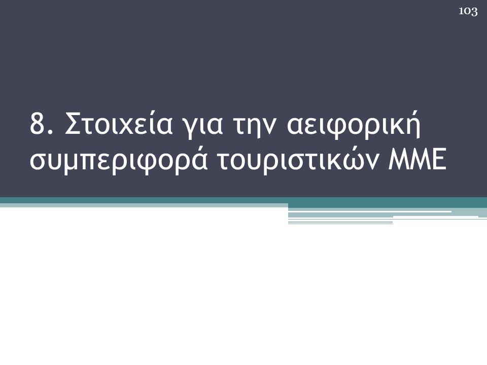 8. Στοιχεία για την αειφορική συμπεριφορά τουριστικών ΜΜΕ 103