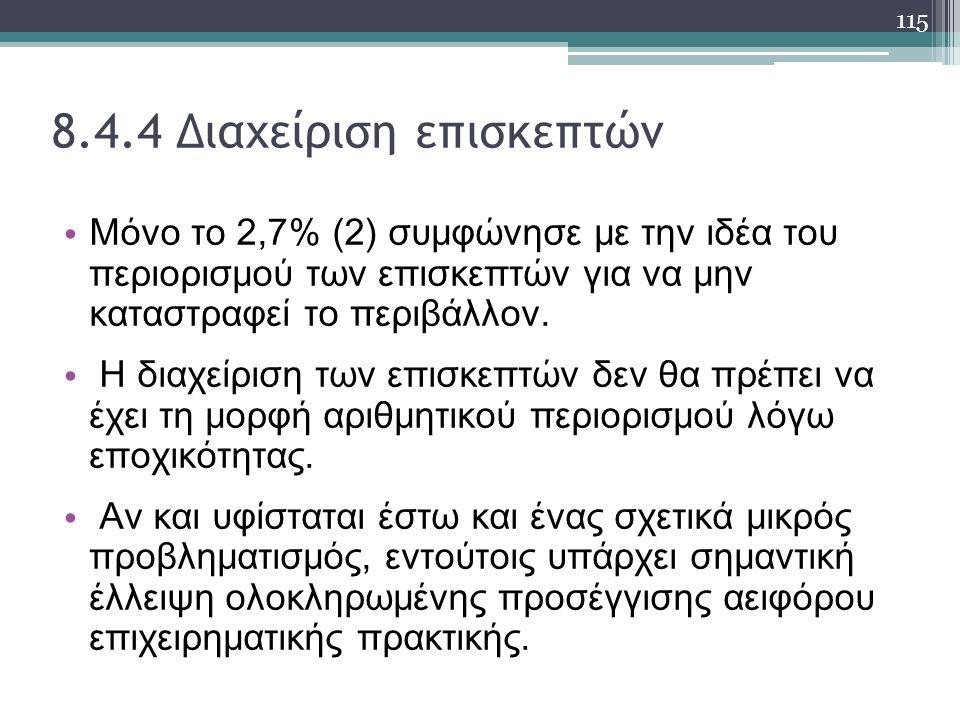 Μόνο το 2,7% (2) συμφώνησε με την ιδέα του περιορισμού των επισκεπτών για να μην καταστραφεί το περιβάλλον.