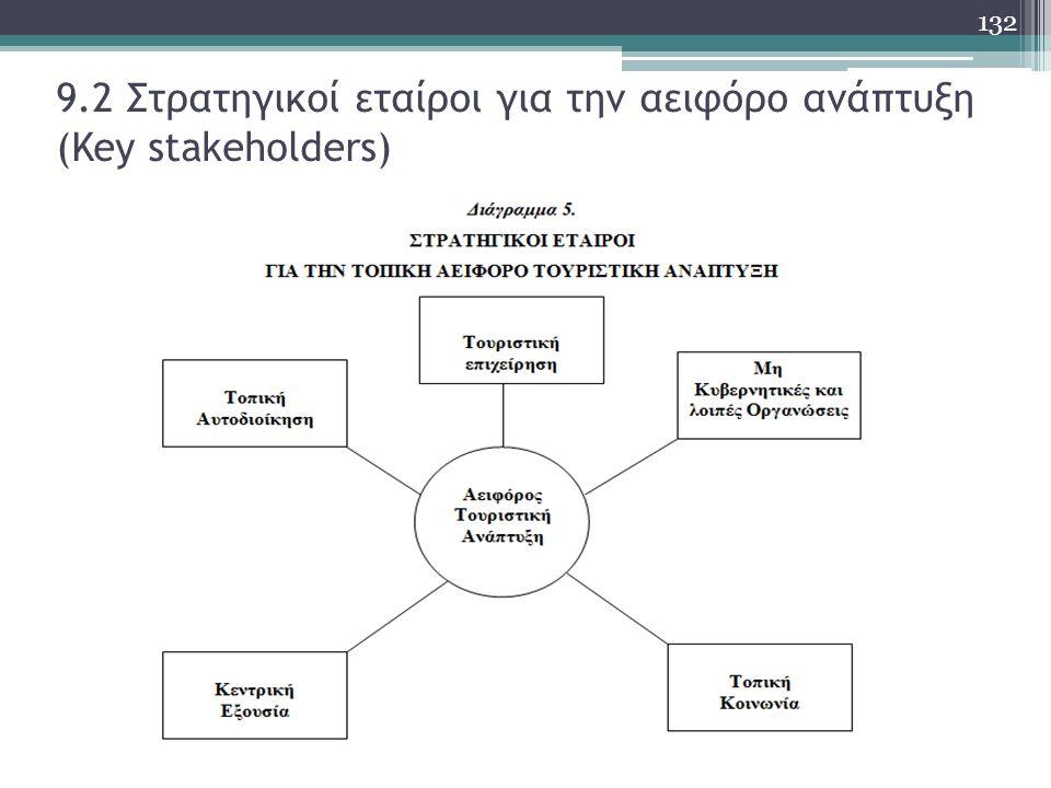 132 9.2 Στρατηγικοί εταίροι για την αειφόρο ανάπτυξη (Key stakeholders)