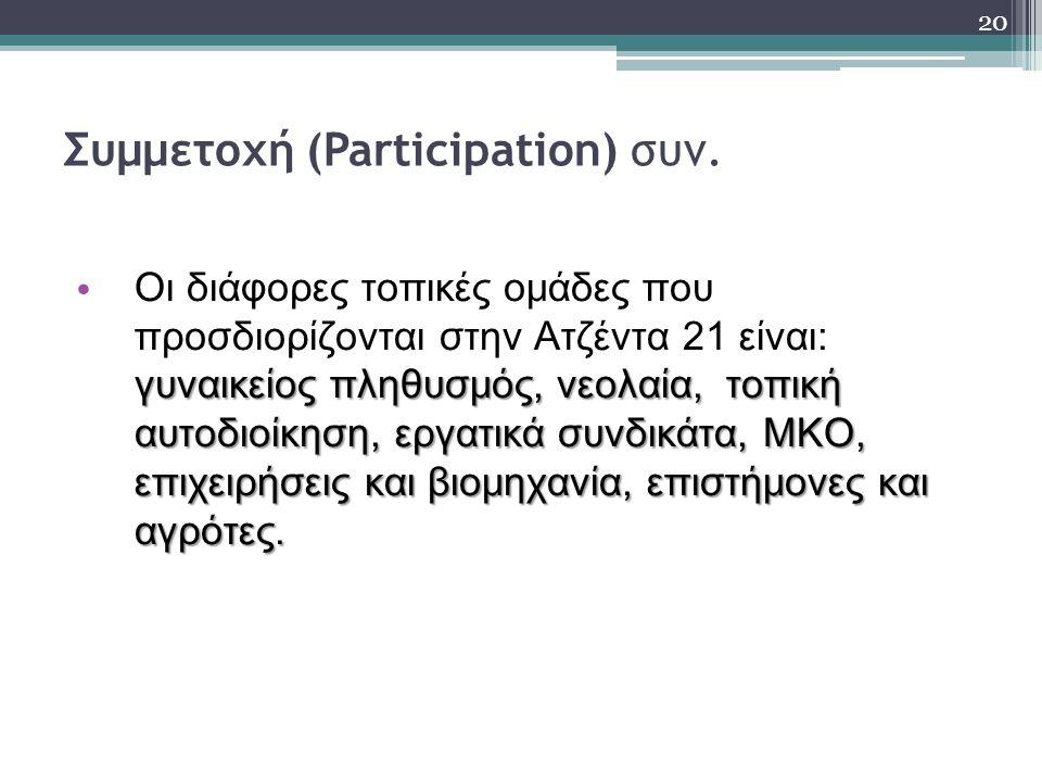 Συμμετοχή (Participation) συν.