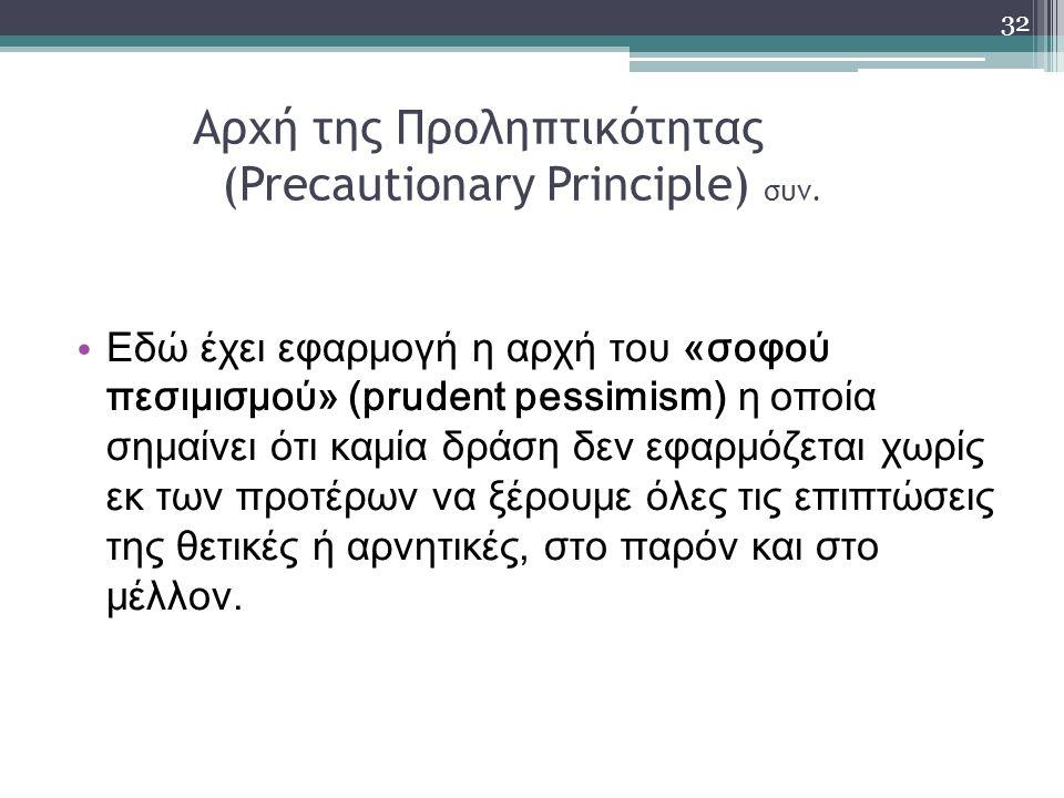 Αρχή της Προληπτικότητας (Precautionary Principle) συν.