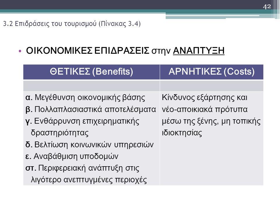 3.2 Επιδράσεις του τουρισμού (Πίνακας 3.4) ΟΙΚΟΝΟΜΙΚΕΣ ΕΠΙΔΡΑΣΕΙΣ στην ΑΝΑΠΤΥΞΗ 42 ΘΕΤΙΚΕΣ (Benefits) ΑΡΝΗΤΙΚΕΣ (Costs) α.