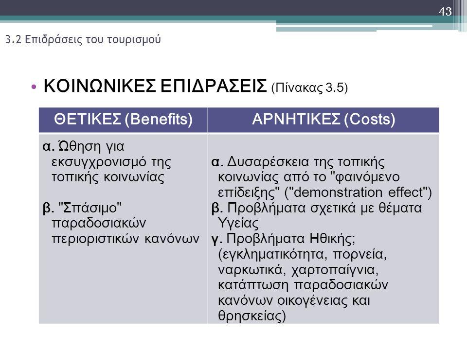 3.2 Επιδράσεις του τουρισμού ΚΟΙΝΩΝΙΚΕΣ ΕΠΙΔΡΑΣΕΙΣ (Πίνακας 3.5) 43 ΘΕΤΙΚΕΣ (Benefits) ΑΡΝΗΤΙΚΕΣ (Costs) α.
