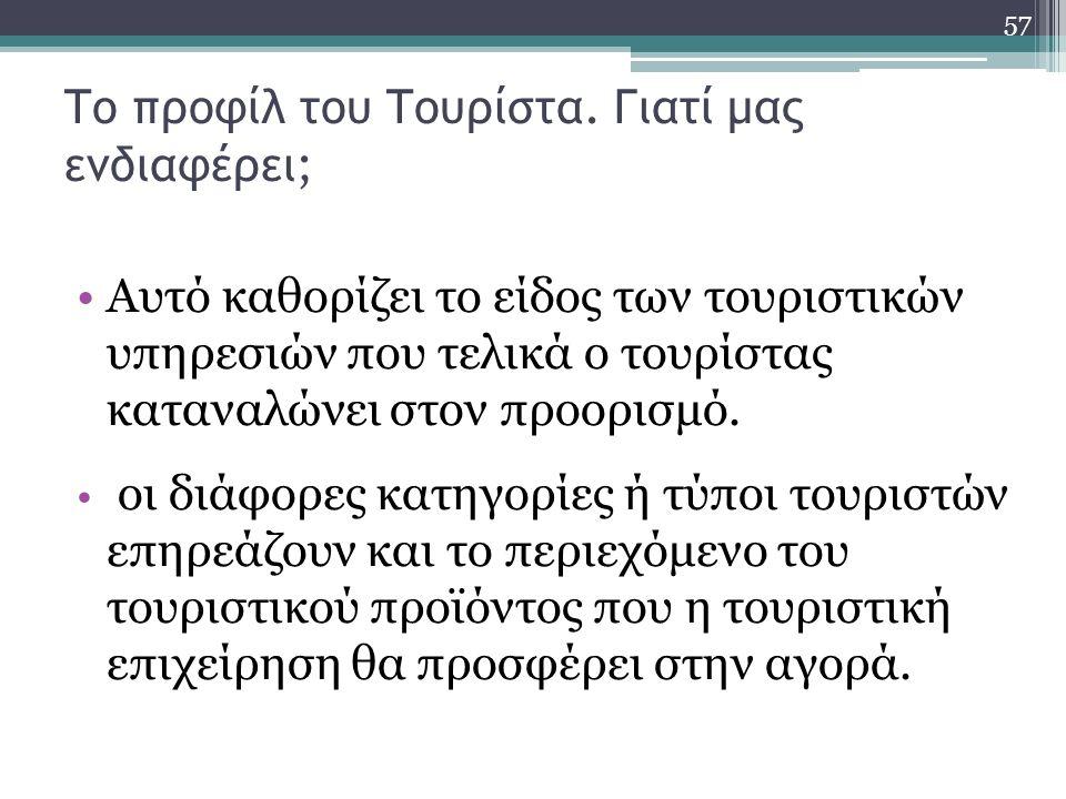 Το προφίλ του Τουρίστα.