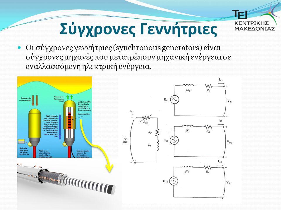 Σύγχρονες Γεννήτριες Οι σύγχρονες γεννήτριες (synchronous generators) είναι σύγχρονες μηχανές που μετατρέπουν μηχανική ενέργεια σε εναλλασσόμενη ηλεκτρική ενέργεια.