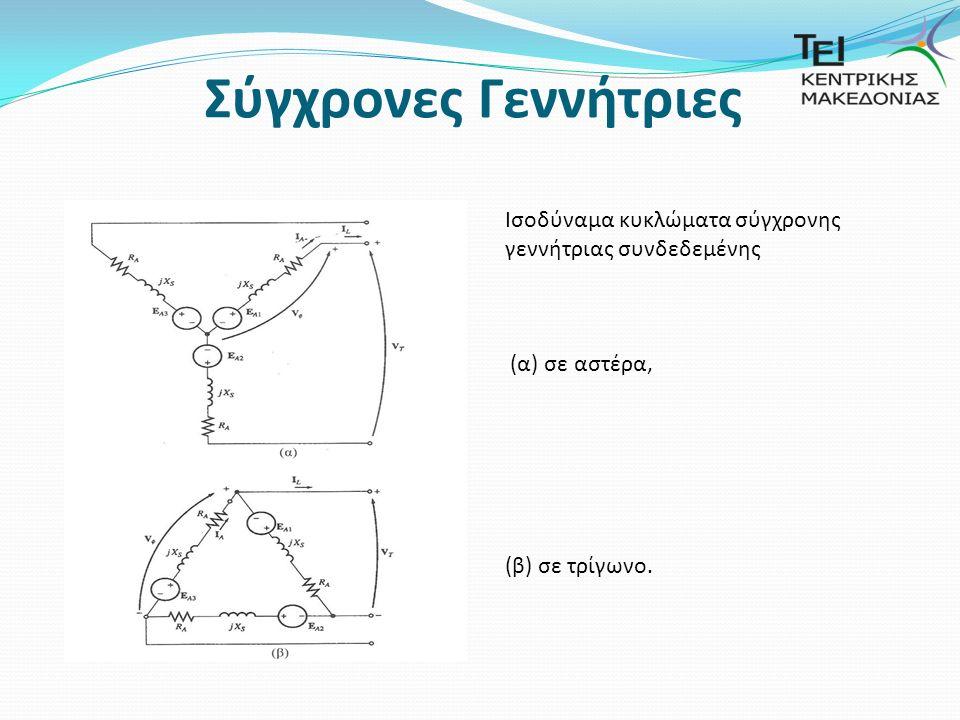 Σύγχρονες Γεννήτριες Ισοδύναμα κυκλώματα σύγχρονης γεννήτριας συνδεδεμένης (α) σε αστέρα, (β) σε τρίγωνο.