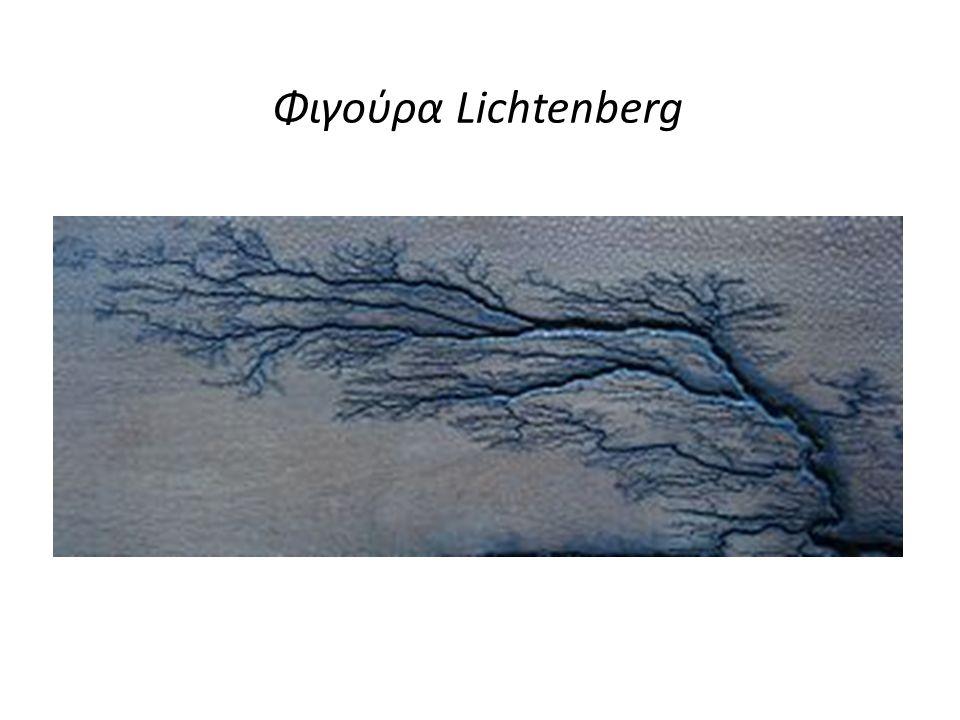Φιγούρα Lichtenberg
