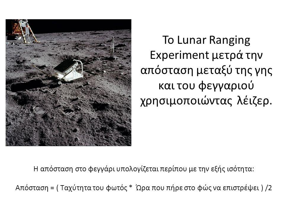 Το Lunar Ranging Experiment μετρά την απόσταση μεταξύ της γης και του φεγγαριού χρησιμοποιώντας λέιζερ.