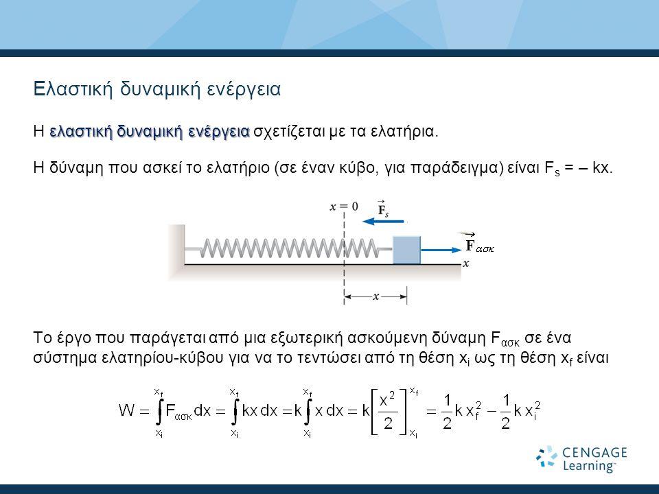 Ελαστική δυναμική ενέργεια ελαστική δυναμική ενέργεια Η ελαστική δυναμική ενέργεια σχετίζεται με τα ελατήρια.