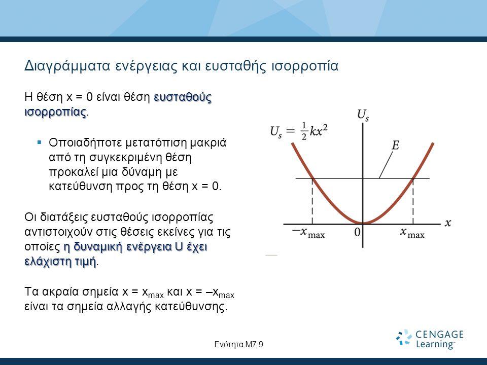 Διαγράμματα ενέργειας και ευσταθής ισορροπία ευσταθούς ισορροπίας Η θέση x = 0 είναι θέση ευσταθούς ισορροπίας.