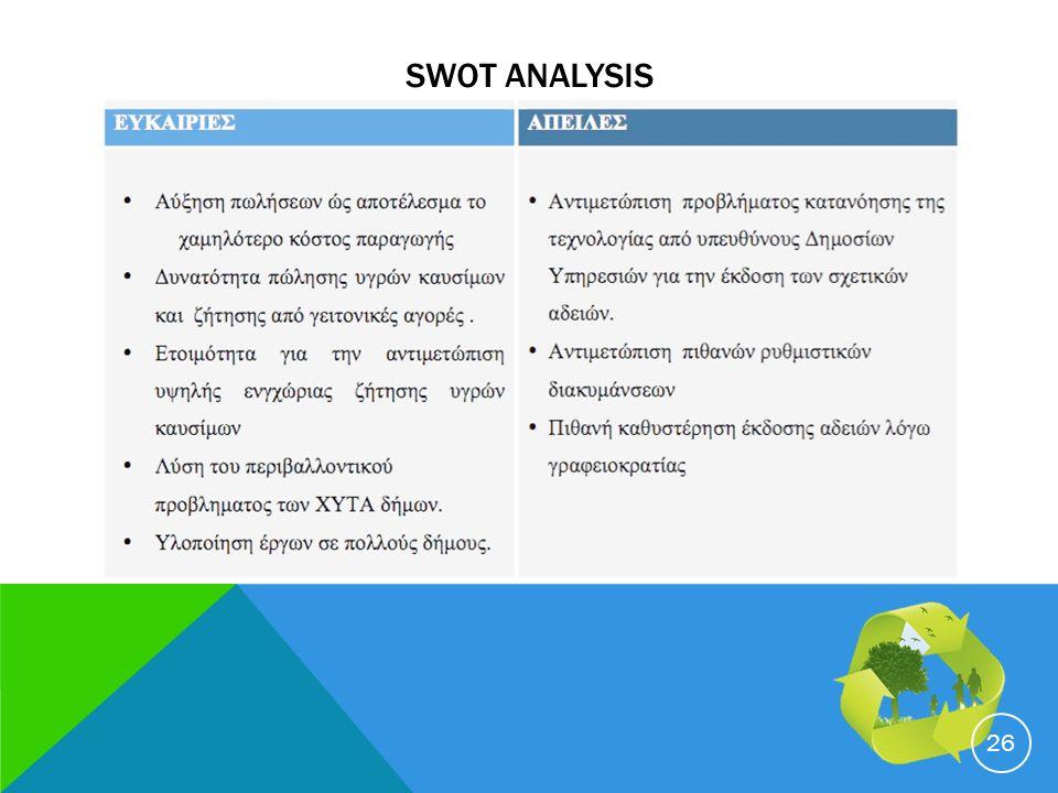 SWOT ANALYSIS 26