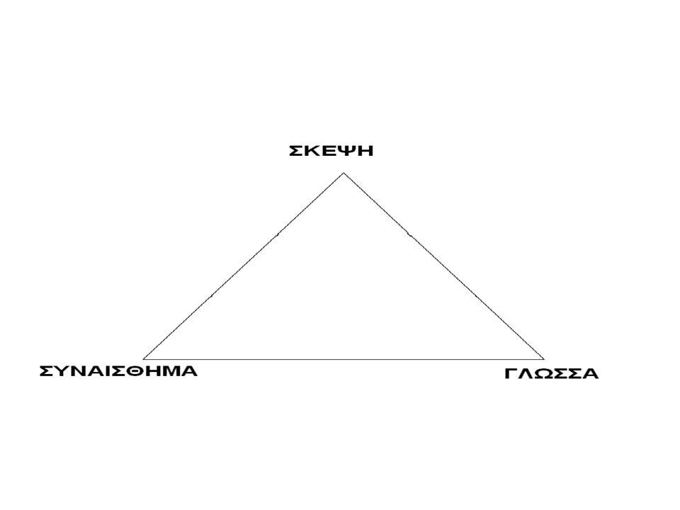 Η Γλώσσα είναι η πλέον εύκολη μεταβλητή από τα 3 αυτά δυναμικά.