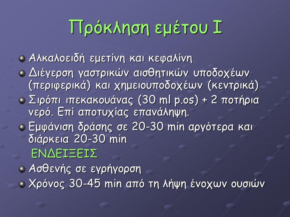 Πρόκληση εμέτου Ι Αλκαλοειδή εμετίνη και κεφαλίνη Διέγερση γαστρικών αισθητικών υποδοχέων (περιφερικά) και χημειουποδοχέων (κεντρικά) Σιρόπι ιπεκακουάνας (30 ml p.os) + 2 ποτήρια νερό.