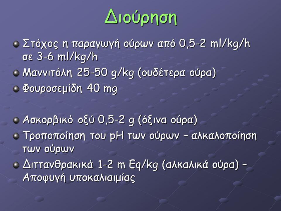 Διούρηση Στόχος η παραγωγή ούρων από 0,5-2 ml/kg/h σε 3-6 ml/kg/h Μαννιτόλη 25-50 g/kg (ουδέτερα ούρα) Φουροσεμίδη 40 mg Ασκορβικό οξύ 0,5-2 g (όξινα ούρα) Τροποποίηση του pH των ούρων – αλκαλοποίηση των ούρων Διττανθρακικά 1-2 m Eq/kg (αλκαλικά ούρα) – Αποφυγή υποκαλιαιμίας