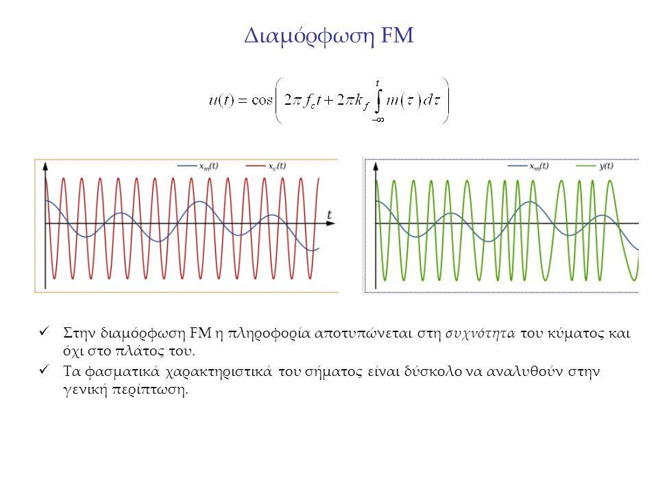 Διαμόρφωση FM Στην διαμόρφωση FM η πληροφορία αποτυπώνεται στη συχνότητα του κύματος και όχι στο πλάτος του. Τα φασματικά χαρακτηριστικά του σήματος ε