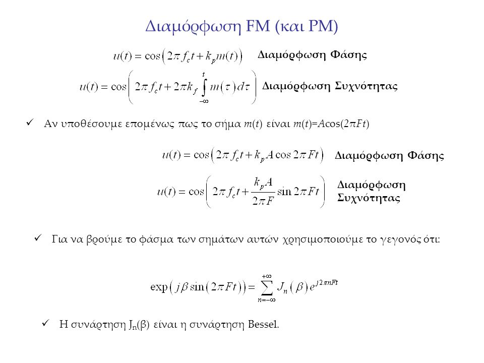 Διαμόρφωση FM (και PM) Αν υποθέσουμε επομένως πως το σήμα m(t) είναι m(t)=Acos(2πFt) Διαμόρφωση Φάσης Διαμόρφωση Συχνότητας Διαμόρφωση Φάσης Διαμόρφωση Συχνότητας Για να βρούμε το φάσμα των σημάτων αυτών χρησιμοποιούμε το γεγονός ότι: Η συνάρτηση J n (β) είναι η συνάρτηση Bessel.
