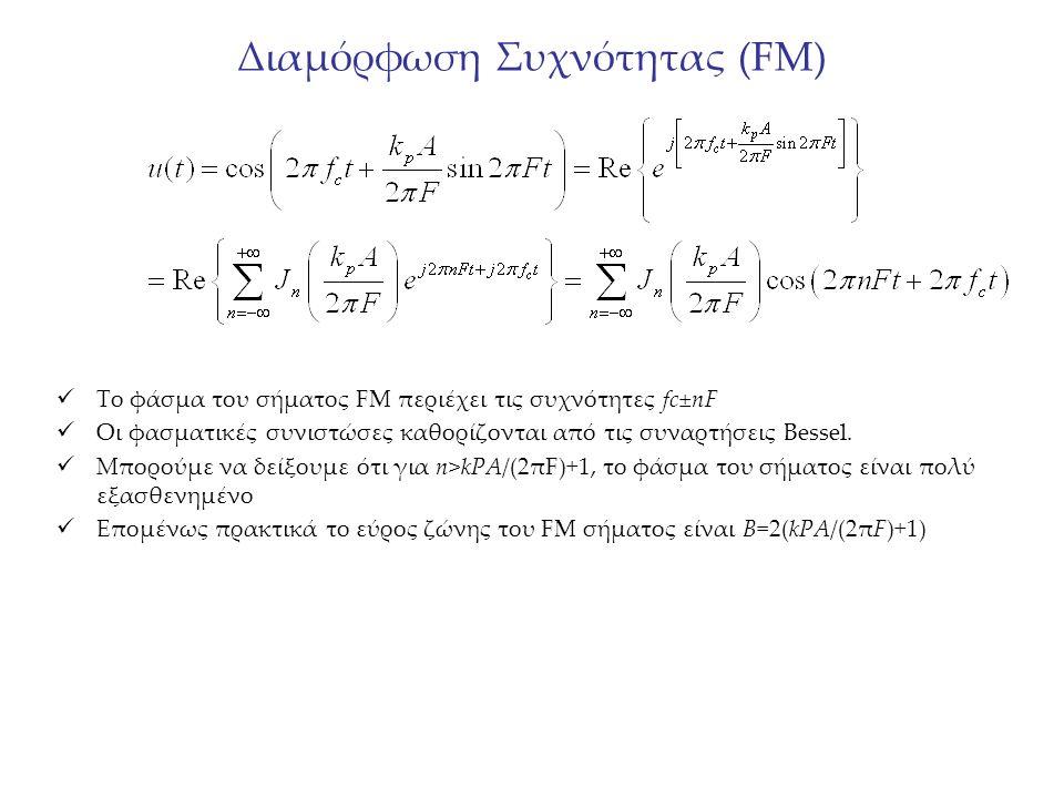 Διαμόρφωση Συχνότητας (FM) Το φάσμα του σήματος FM περιέχει τις συχνότητες fc±nF Οι φασματικές συνιστώσες καθορίζονται από τις συναρτήσεις Bessel.