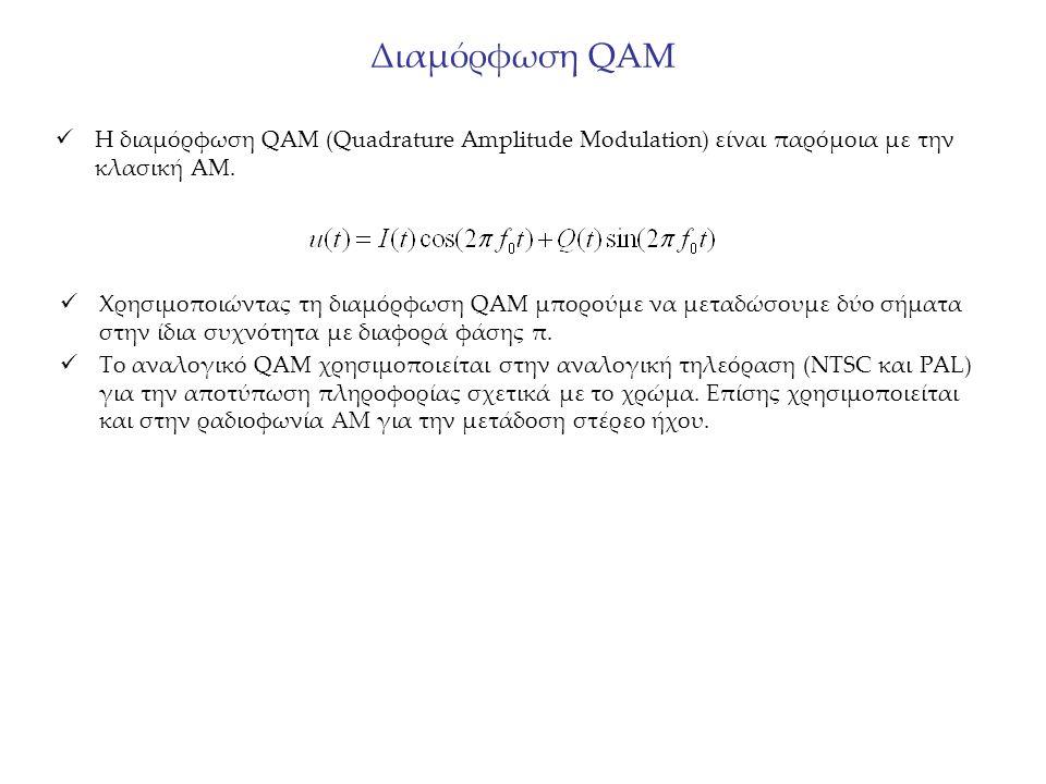 Διαμόρφωση QAM H διαμόρφωση QAM (Quadrature Amplitude Modulation) είναι παρόμοια με την κλασική AM. Χρησιμοποιώντας τη διαμόρφωση QAM μπορούμε να μετα