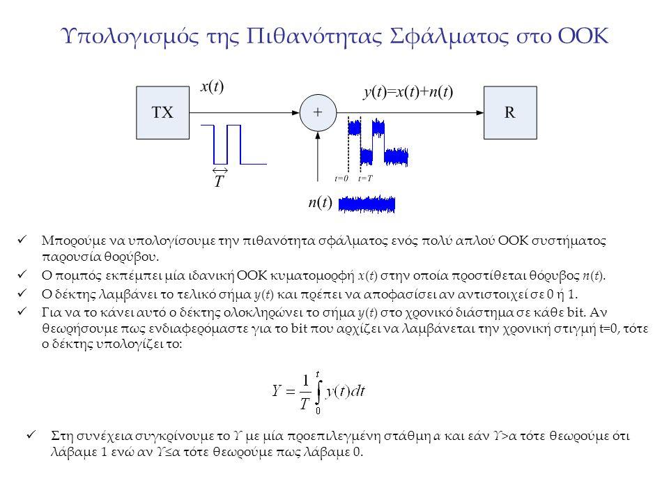 Υπολογισμός της Πιθανότητας Σφάλματος στο ΟΟΚ Μπορούμε να υπολογίσουμε την πιθανότητα σφάλματος ενός πολύ απλού ΟΟΚ συστήματος παρουσία θορύβου. Ο πομ