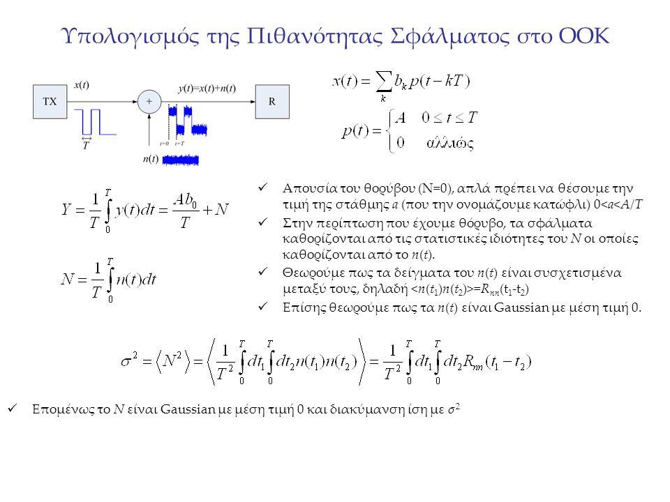 Υπολογισμός της Πιθανότητας Σφάλματος στο ΟΟΚ Απουσία του θορύβου (Ν=0), απλά πρέπει να θέσουμε την τιμή της στάθμης a (που την ονομάζουμε κατώφλι) 0<