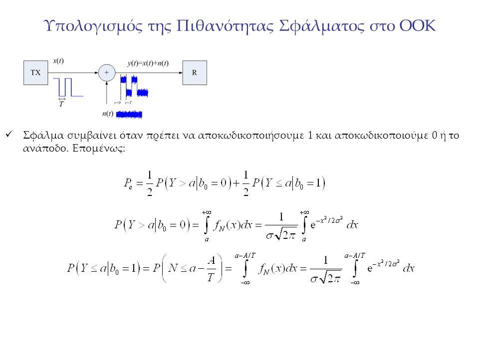 Υπολογισμός της Πιθανότητας Σφάλματος στο ΟΟΚ Σφάλμα συμβαίνει όταν πρέπει να αποκωδικοποιήσουμε 1 και αποκωδικοποιούμε 0 ή το ανάποδο. Επομένως: