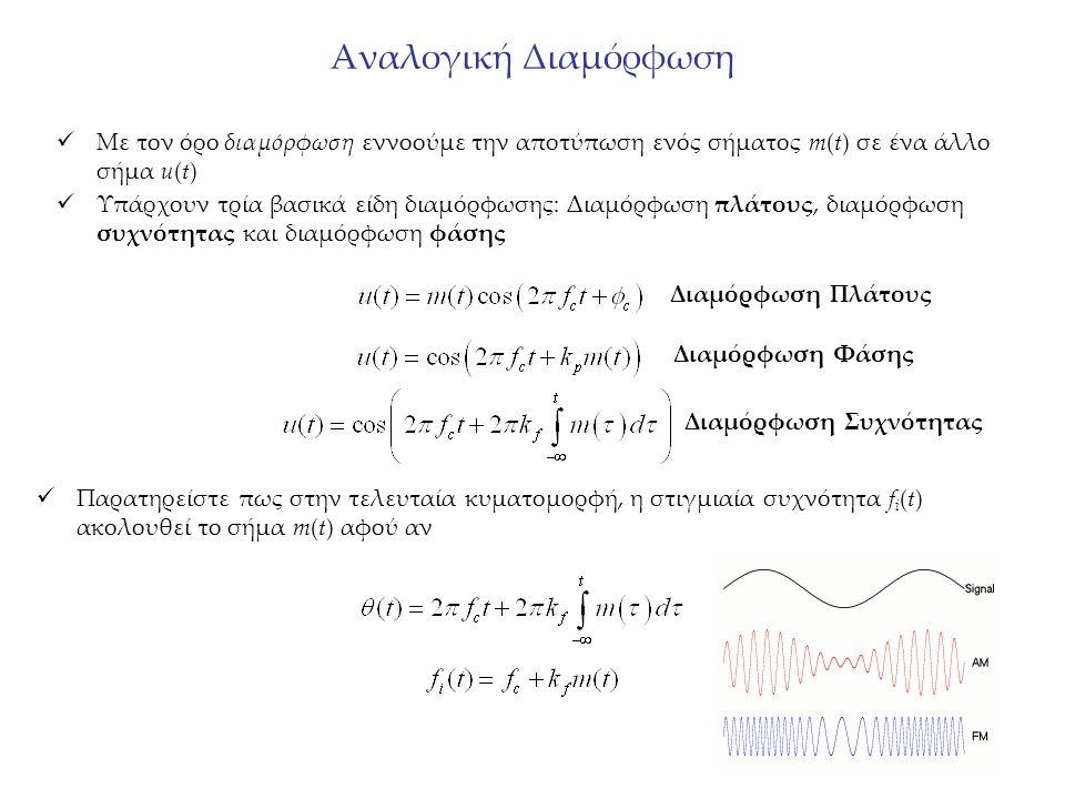 Αναλογική Διαμόρφωση Με τον όρο διαμόρφωση εννοούμε την αποτύπωση ενός σήματος m(t) σε ένα άλλο σήμα u(t) Υπάρχουν τρία βασικά είδη διαμόρφωσης: Διαμόρφωση πλάτους, διαμόρφωση συχνότητας και διαμόρφωση φάσης Διαμόρφωση Πλάτους Διαμόρφωση Φάσης Διαμόρφωση Συχνότητας Παρατηρείστε πως στην τελευταία κυματομορφή, η στιγμιαία συχνότητα f i (t) ακολουθεί το σήμα m(t) αφού αν