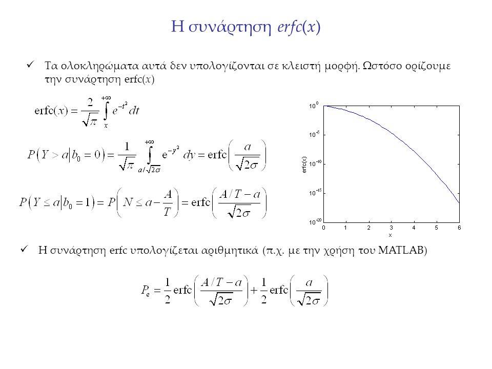 Η συνάρτηση erfc(x) Τα ολοκληρώματα αυτά δεν υπολογίζονται σε κλειστή μορφή. Ωστόσο ορίζουμε την συνάρτηση erfc(x) H συνάρτηση erfc υπολογίζεται αριθμ