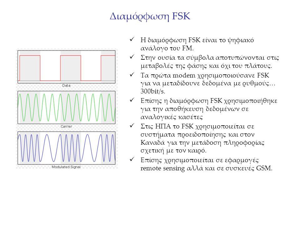 Διαμόρφωση FSK Η διαμόρφωση FSK είναι το ψηφιακό ανάλογο του FM. Στην ουσία τα σύμβολα αποτυπώνονται στις μεταβολές της φάσης και όχι του πλάτους. Τα