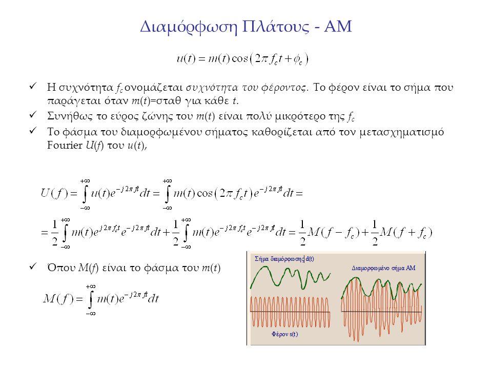 Διαμόρφωση Πλάτους - AM Η συχνότητα f c ονομάζεται συχνότητα του φέροντος. Το φέρον είναι το σήμα που παράγεται όταν m(t)=σταθ για κάθε t. Συνήθως το
