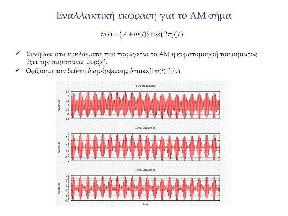Εναλλακτική έκφραση για το ΑΜ σήμα Συνήθως στα κυκλώματα που παράγεται το ΑΜ η κυματομορφή του σήματος έχει την παραπάνω μορφή. Ορίζουμε τον δείκτη δι