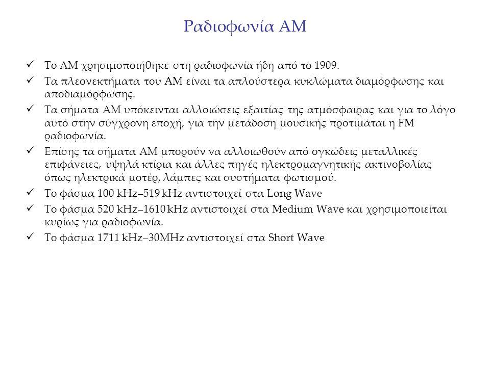 Ραδιοφωνία ΑΜ Το ΑΜ χρησιμοποιήθηκε στη ραδιοφωνία ήδη από το 1909. Τα πλεονεκτήματα του AM είναι τα απλούστερα κυκλώματα διαμόρφωσης και αποδιαμόρφωσ