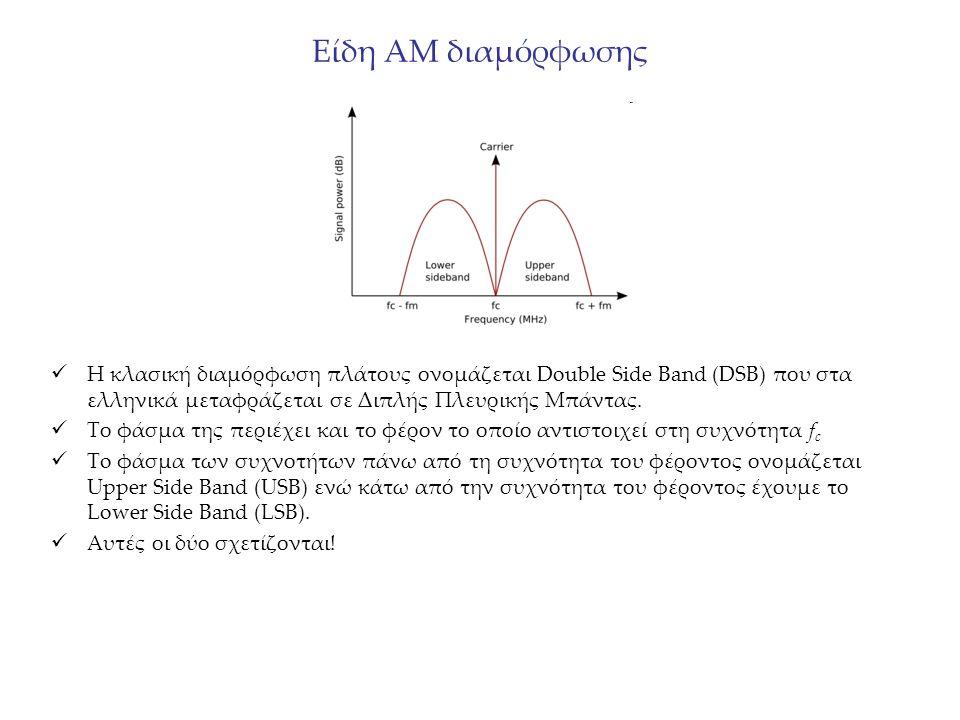 Είδη ΑΜ διαμόρφωσης Η κλασική διαμόρφωση πλάτους ονομάζεται Double Side Band (DSB) που στα ελληνικά μεταφράζεται σε Διπλής Πλευρικής Μπάντας. Το φάσμα