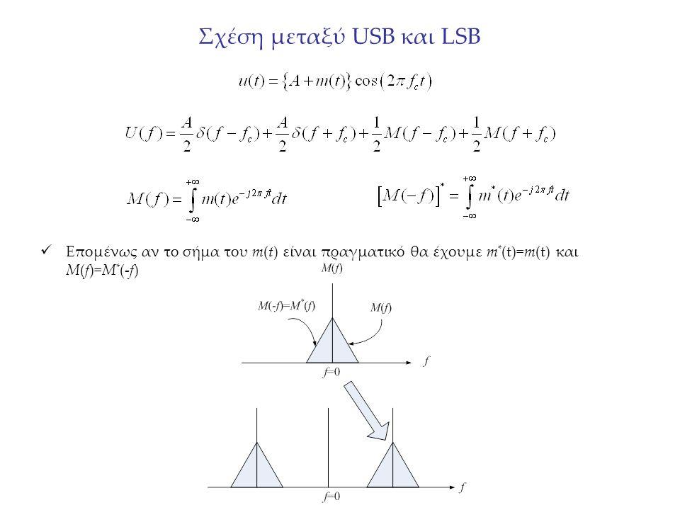 Διαμόρφωση SSB Εφόσον οι δύο μπάντες του σήματος σχετίζονται μπορούμε να εκπέμψουμε μόνο την μία και να εξοικονομήσουμε φάσμα και ισχύ εκπομπής Στην περίπτωση αυτή έχουμε την single side band διαμόρφωση ή SSB.