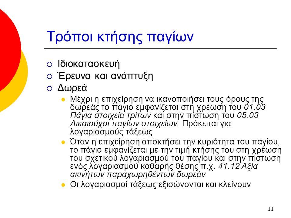 11 Τρόποι κτήσης παγίων  Ιδιοκατασκευή  Έρευνα και ανάπτυξη  Δωρεά Μέχρι η επιχείρηση να ικανοποιήσει τους όρους της δωρεάς το πάγιο εμφανίζεται στη χρέωση του 01.03 Πάγια στοιχεία τρίτων και στην πίστωση του 05.03 Δικαιούχοι παγίων στοιχείων.