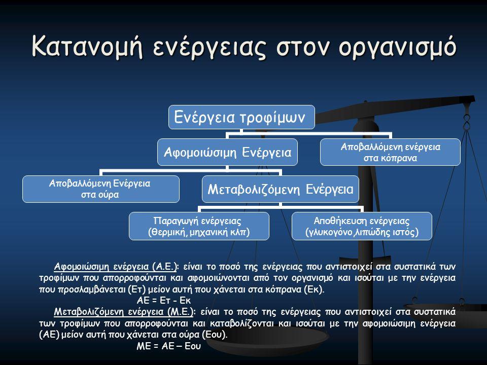 Κατανομή ενέργειας στον οργανισμό Ενέργεια τροφίμων Αφομοιώσιμη Ενέργεια Αποβαλλόμενη Ενέργεια στα ούρα Μεταβολιζόμενη Ενέργεια Παραγωγή ενέργειας (θερμική, μηχανική κλπ) Αποθήκευση ενέργειας (γλυκογόνο,λιπώδης ιστός) Αποβαλλόμενη ενέργεια στα κόπρανα Αφομοιώσιμη ενέργεια (Α.Ε.): είναι το ποσό της ενέργειας που αντιστοιχεί στα συστατικά των τροφίμων που απορροφούνται και αφομοιώνονται από τον οργανισμό και ισούται με την ενέργεια που προσλαμβάνεται (Ετ) μείον αυτή που χάνεται στα κόπρανα (Εκ).