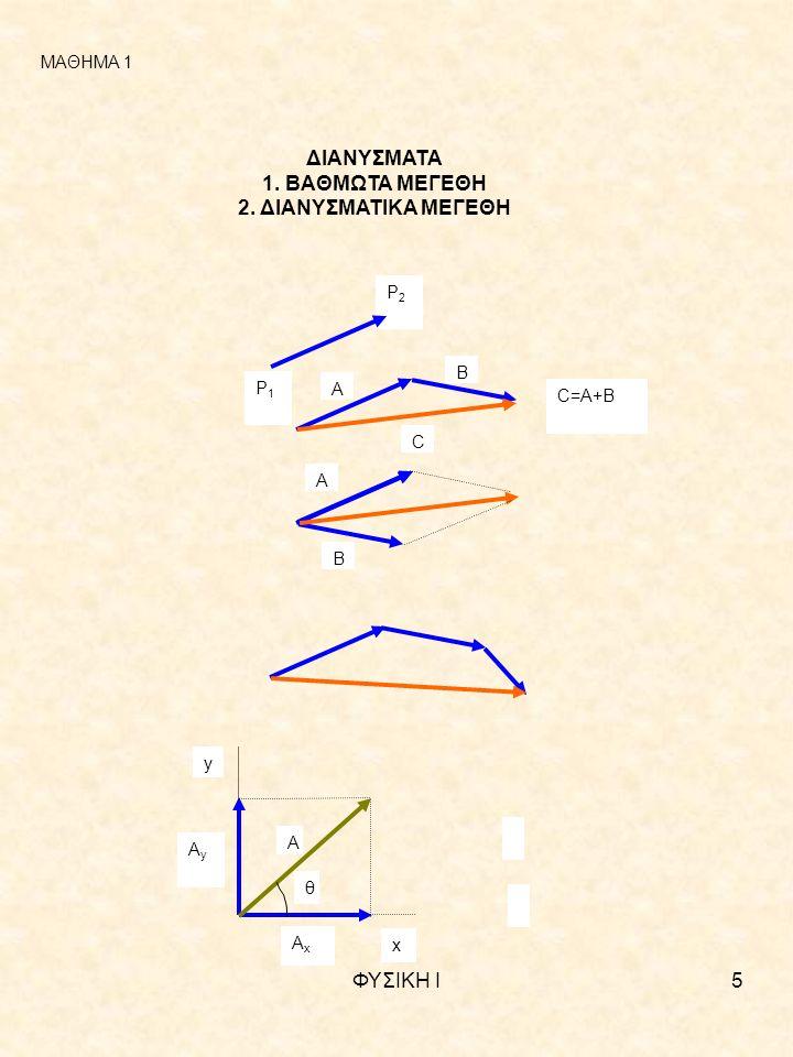 ΦΥΣΙΚΗ Ι6 ΜΑΘΗΜΑ 1 ΜΟΝΑΔΙΑΙΑ ΔΙΑΝΥΣΜΑΤΑ-ΓΙΝΟΜΕΝΑ ΔΙΑΝΥΣΜΑΤΩΝ ΒΑΘΜΩΤΟ ΓΙΝΟΜΕΝΟ- ΔΙΑΝΥΣΜΑΤΙΚΟ ΓΙΝΟΜΕΝΟ θ y x AyAy A AxAx Το βαθμωτό γινόμενο δεν είναι διάνυσμα Το διανυσματικό γινόμενο είναι διάνυσμα A B C