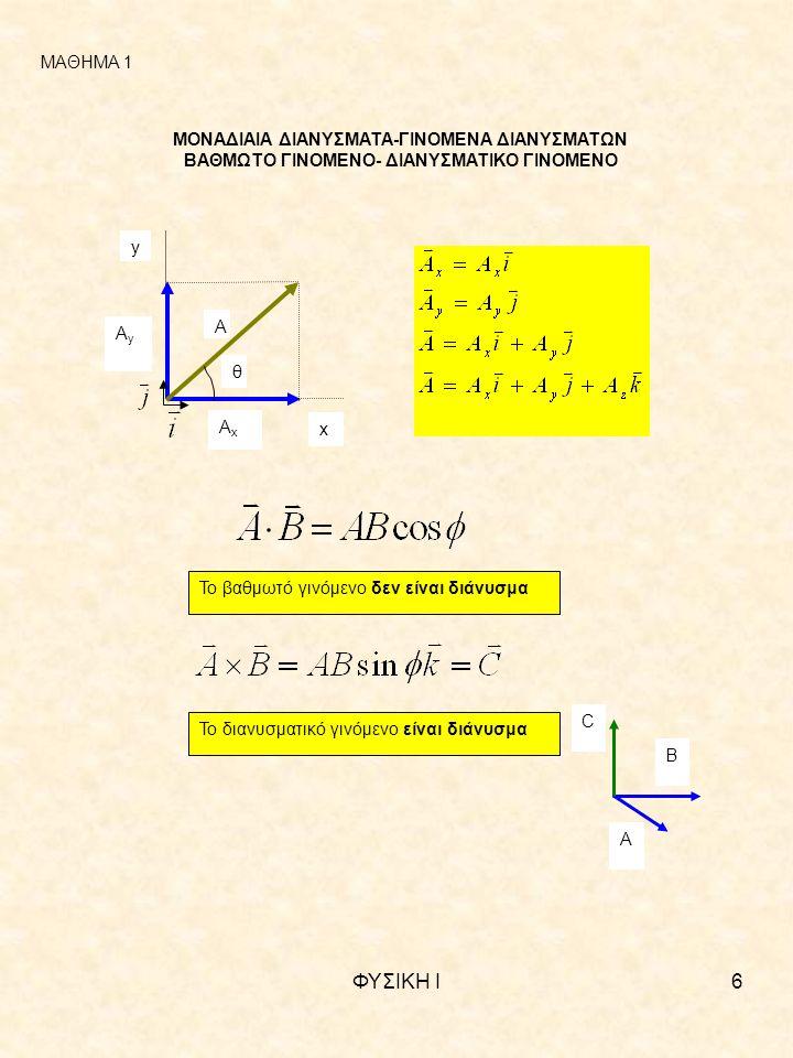 ΦΥΣΙΚΗ Ι7 ΚΙΝΗΣΗ ΣΤΟ ΕΠΙΠΕΔΟ ΜΑΘΗΜΑ 2 x1x1 x2x2 t1t1 t2t2 x 2 -x 1 =Δx Μέση και στιγμιαία ταχύτητα Μέση και στιγμιαία επιτάχυνση
