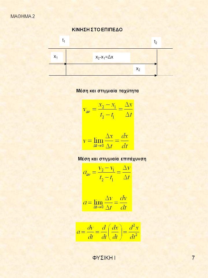 ΦΥΣΙΚΗ Ι18 ΜΑΘΗΜΑ 6 ΕΡΓΟ ΜΕΤΑΒΛΗΤΗΣ ΔΥΝΑΜΕΩΣ F=kx