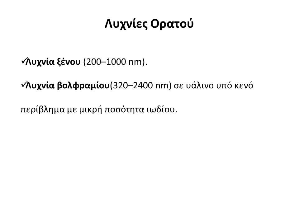 Λυχνίες Ορατού Λυχνία ξένου (200–1000 nm).