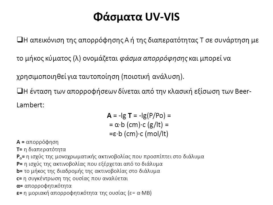 Φάσματα UV-VIS  Η απεικόνιση της απορρόφησης Α ή της διαπερατότητας Τ σε συνάρτηση με το μήκος κύματος (λ) ονομάζεται φάσμα απορρόφησης και μπορεί να