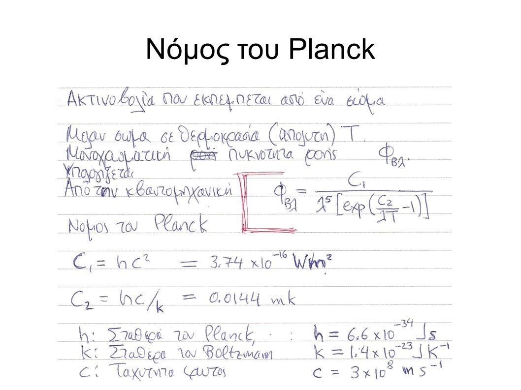 Νόμος του Planck