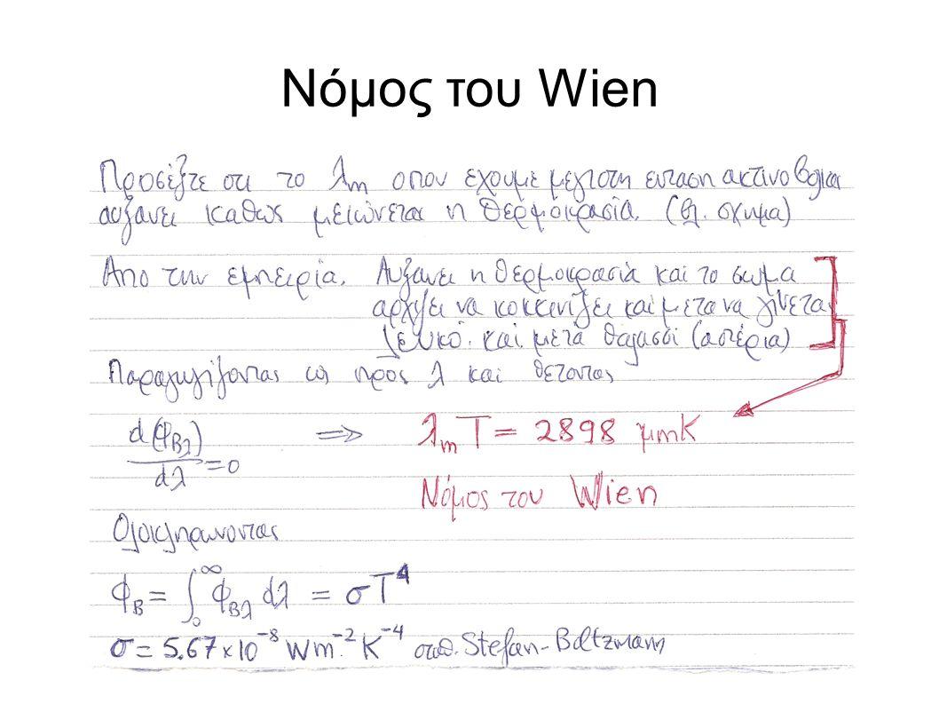 Νόμος του Wien