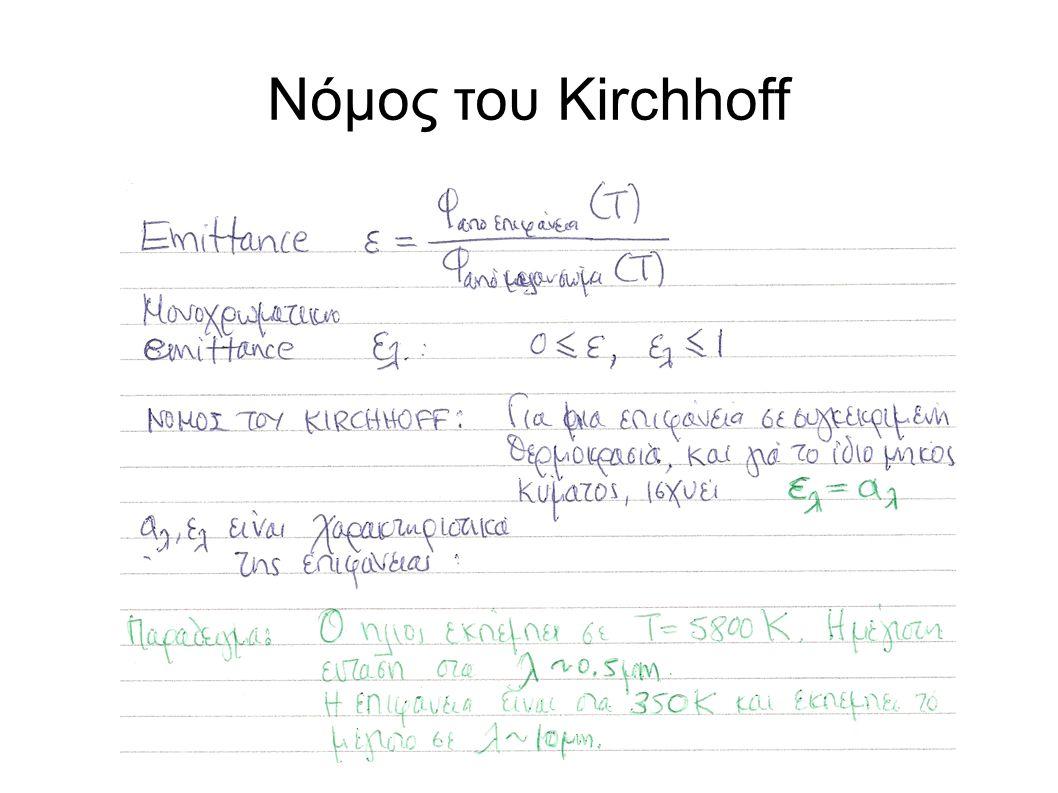 Νόμος του Kirchhoff