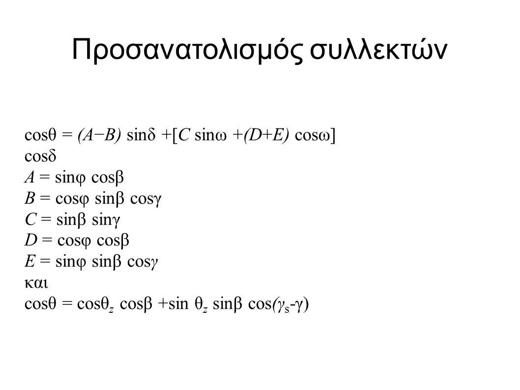 Προσανατολισμός συλλεκτών cosθ = (A−B) sinδ +[C sinω +(D+E) cosω] cosδ A = sinφ cosβ B = cosφ sinβ cosγ C = sinβ sinγ D = cosφ cosβ E = sinφ sinβ cosγ και cosθ = cosθ z cosβ +sin θ z sinβ cos(γ s -γ)